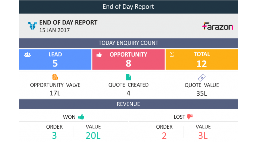 RabbitCRM_Report_for_end_of_day_report_Features