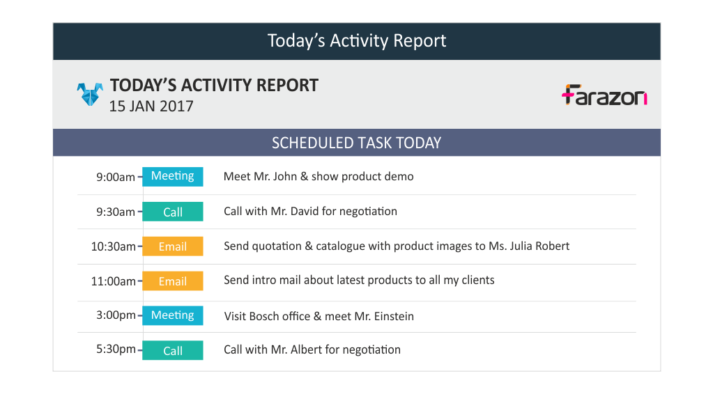 RabbitCRM_Report_for_today's_activity_report_Features